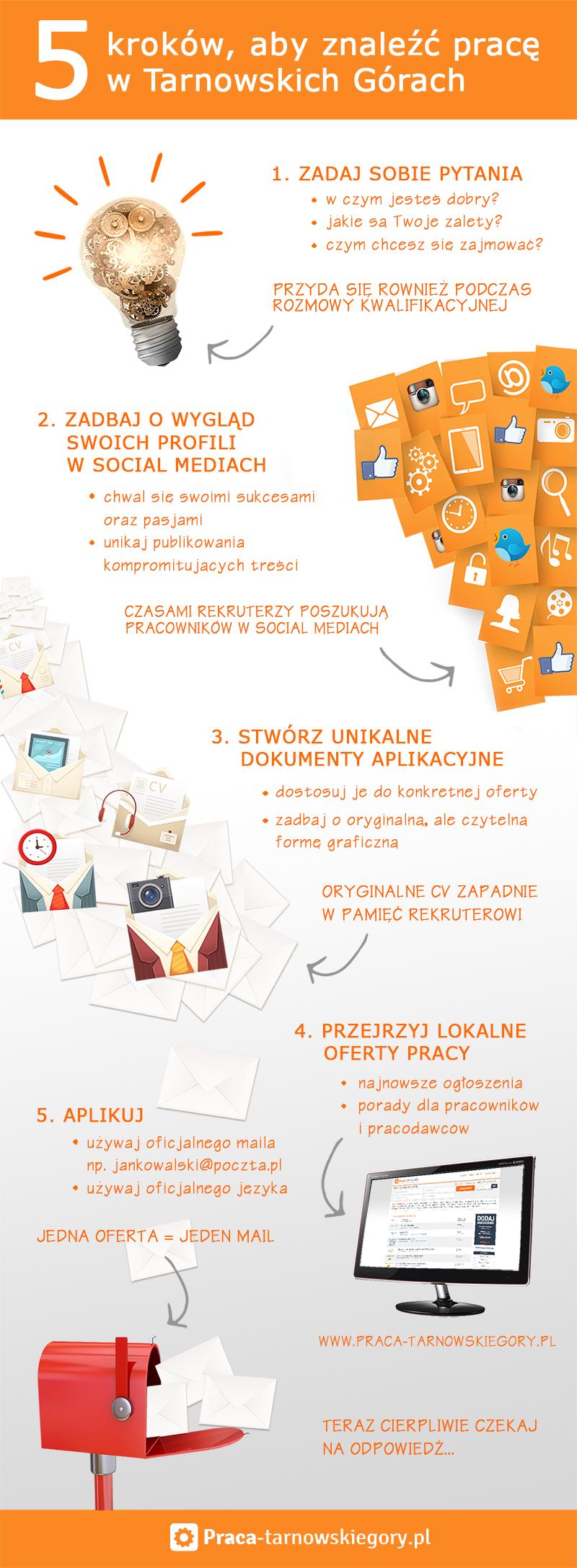praca-tarnowskiegory-pl-oferty-pracy-tarnowskie-gory